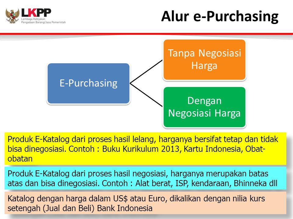 Alur e-Purchasing E-Purchasing Tanpa Negosiasi Harga Dengan Negosiasi Harga Produk E-Katalog dari proses hasil lelang, harganya bersifat tetap dan tid