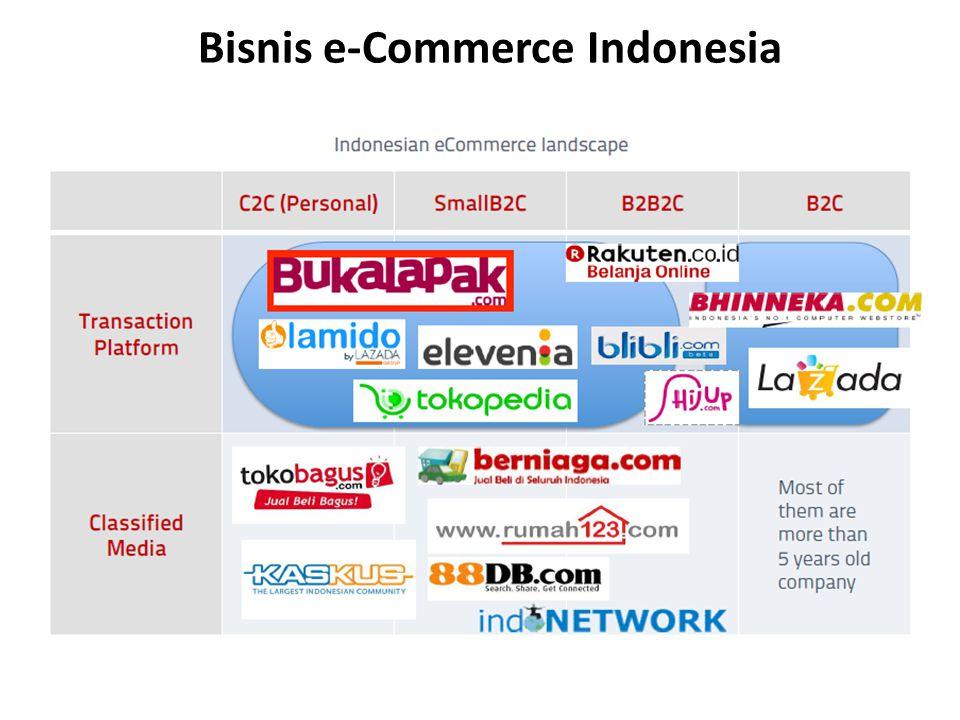 Bisnis e-Commerce Indonesia