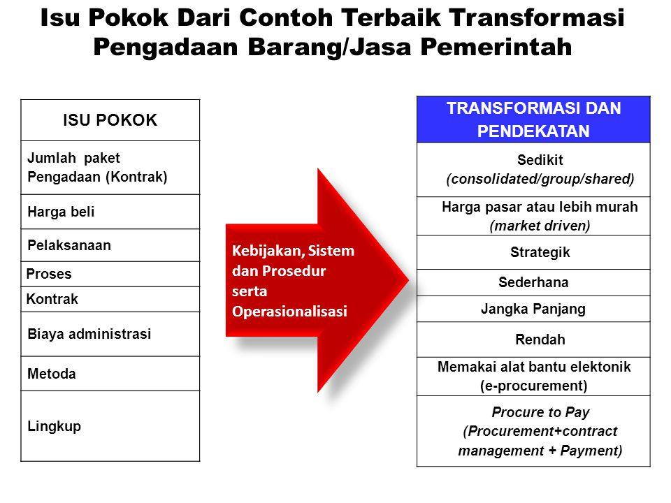 Isu Pokok Dari Contoh Terbaik Transformasi Pengadaan Barang/Jasa Pemerintah Kebijakan, Sistem dan Prosedur serta Operasionalisasi TRANSFORMASI DAN PEN