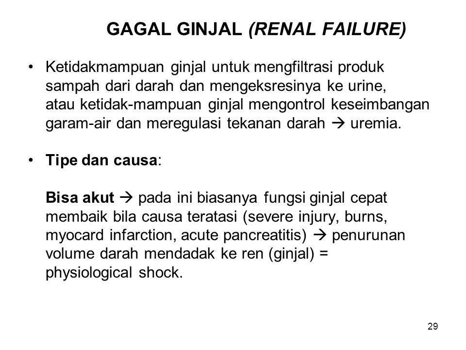 29 GAGAL GINJAL (RENAL FAILURE) Ketidakmampuan ginjal untuk mengfiltrasi produk sampah dari darah dan mengeksresinya ke urine, atau ketidak-mampuan gi