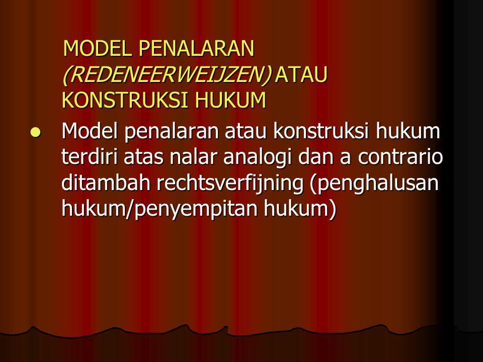 MODEL PENALARAN (REDENEERWEIJZEN) ATAU KONSTRUKSI HUKUM MODEL PENALARAN (REDENEERWEIJZEN) ATAU KONSTRUKSI HUKUM Model penalaran atau konstruksi hukum terdiri atas nalar analogi dan a contrario ditambah rechtsverfijning (penghalusan hukum/penyempitan hukum) Model penalaran atau konstruksi hukum terdiri atas nalar analogi dan a contrario ditambah rechtsverfijning (penghalusan hukum/penyempitan hukum)