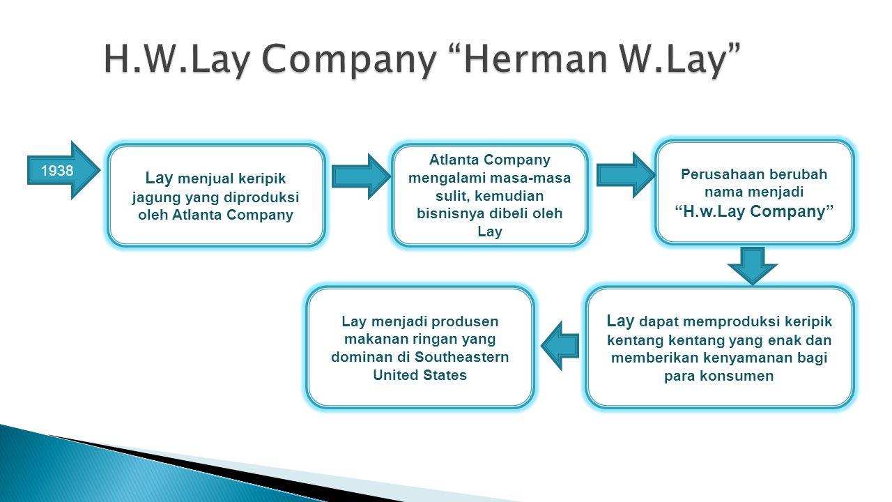 1938 Lay menjual keripik jagung yang diproduksi oleh Atlanta Company Perusahaan berubah nama menjadi H.w.Lay Company Atlanta Company mengalami masa-masa sulit, kemudian bisnisnya dibeli oleh Lay Lay dapat memproduksi keripik kentang kentang yang enak dan memberikan kenyamanan bagi para konsumen Lay menjadi produsen makanan ringan yang dominan di Southeastern United States