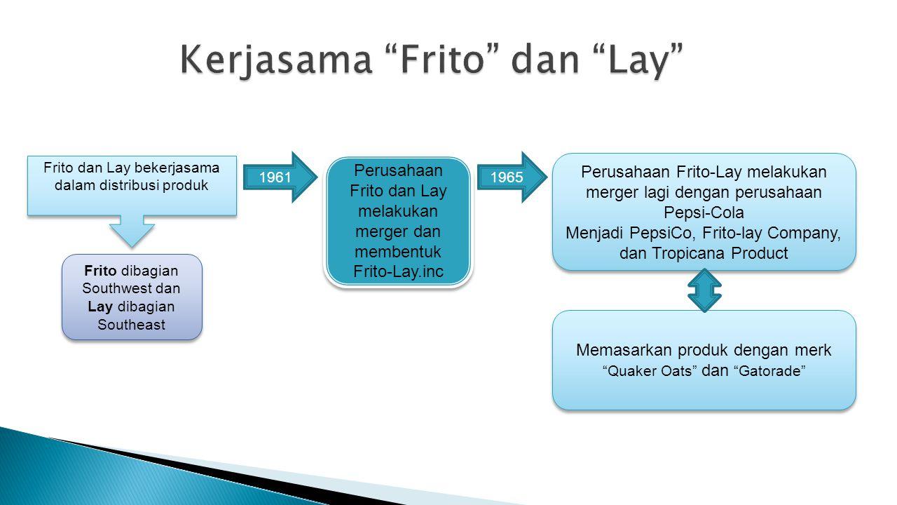 Frito-Lay memanfaatkan skala ekonomis dan nama merk global untuk bersaing dengan merk lokal Entry Strategy yang dilakukan adalah dengan mempelajari perusahaan- perusahaan yang terkenal dipasar luar negeri, kemudian perusahaan yang sesuai akan dibeli.