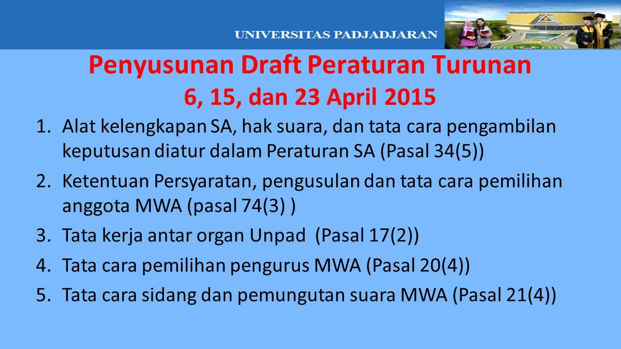 6.Anggota kehormatan MWA (Pasal 22(6)) 7.Tugas, tata kerja dan keanggotaan Komite Audit (Pasal 23(7)) 8.Tata cara pembentukan peraturan internal Unpad (Pasal 58(3)) 9.Mekanisme dan tata cara penyelenggaraan akuntansi dan laporan keuangan dalam lingkup Unpad (Pasal 73(4)) 10.Pelaporan (akademik dan non-akademik) (Pasal 72(7)) 11.Pemanfaatan Kekayaan Unpad (Pasal 63(4))