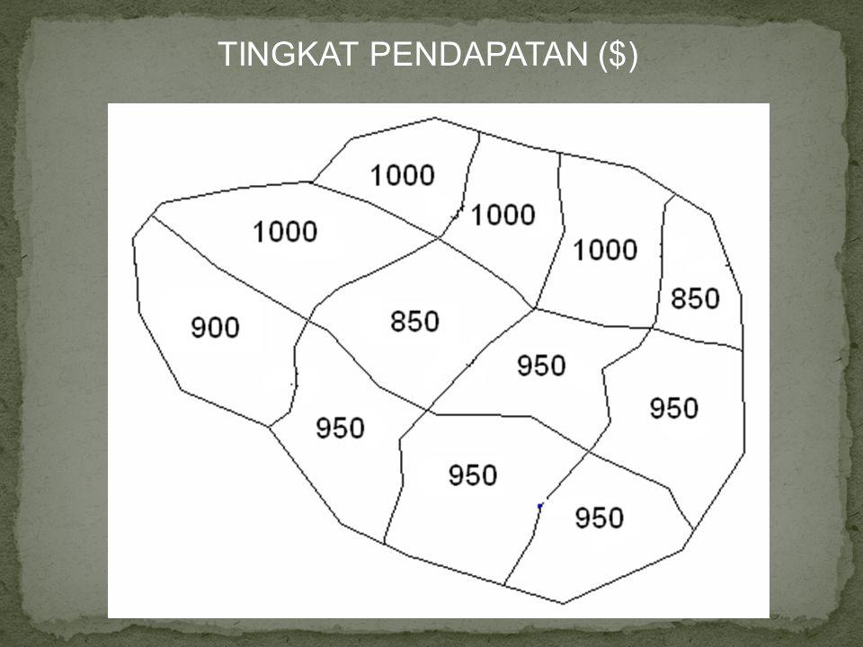 TINGKAT PENDAPATAN ($)