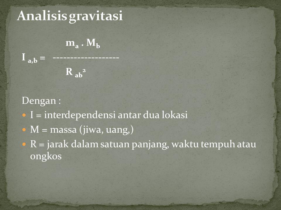 m a. M b I a,b = ------------------- R ab 2 Dengan : I = interdependensi antar dua lokasi M = massa (jiwa, uang,) R = jarak dalam satuan panjang, wakt