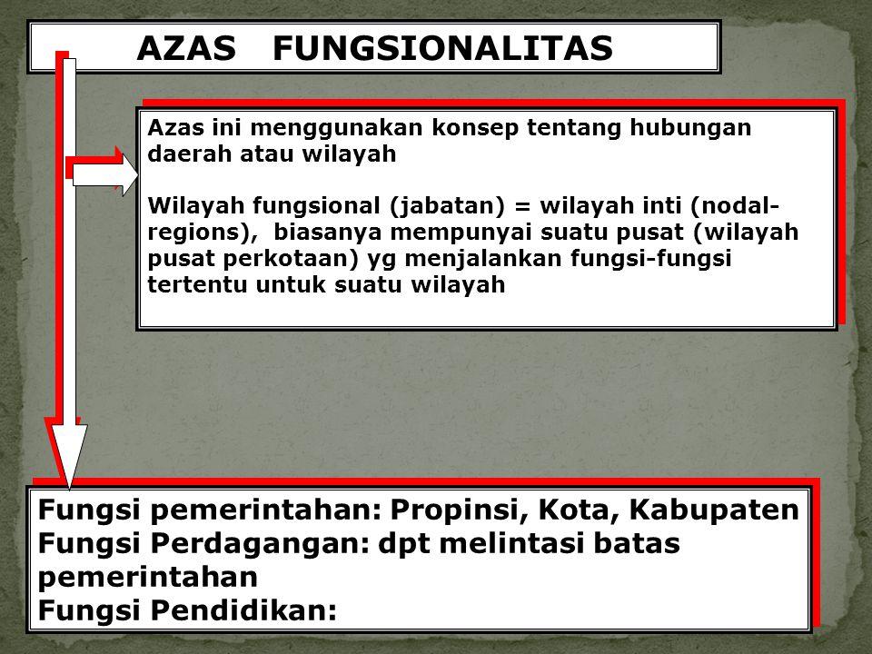 AZAS FUNGSIONALITAS Azas ini menggunakan konsep tentang hubungan daerah atau wilayah Wilayah fungsional (jabatan) = wilayah inti (nodal- regions), bia