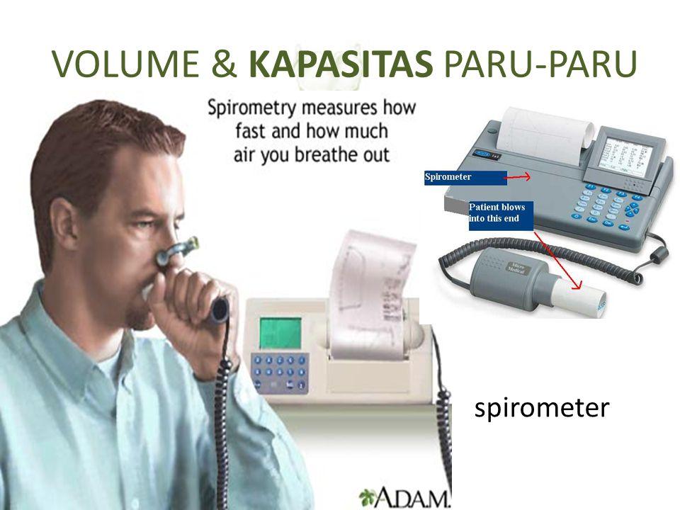 VOLUME & KAPASITAS PARU-PARU Volume cadangan ekspirasi (VCE): volume udara yang masih dapat diekspirasi kuat pada akhir ekspirasi normal, ± mencapai 1