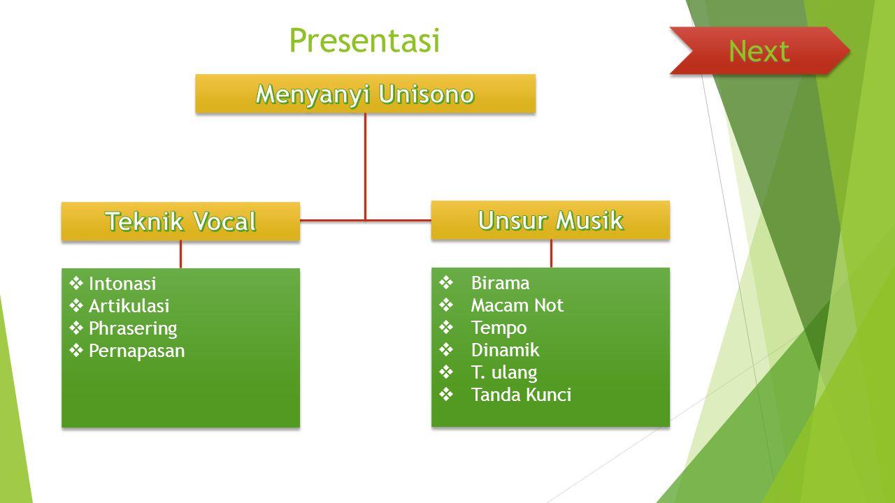 Presentasi  Intonasi  Artikulasi  Phrasering  Pernapasan  Intonasi  Artikulasi  Phrasering  Pernapasan  Birama  Macam Not  Tempo  Dinamik  T.