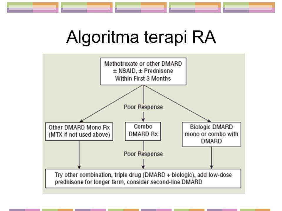 Algoritma terapi RA