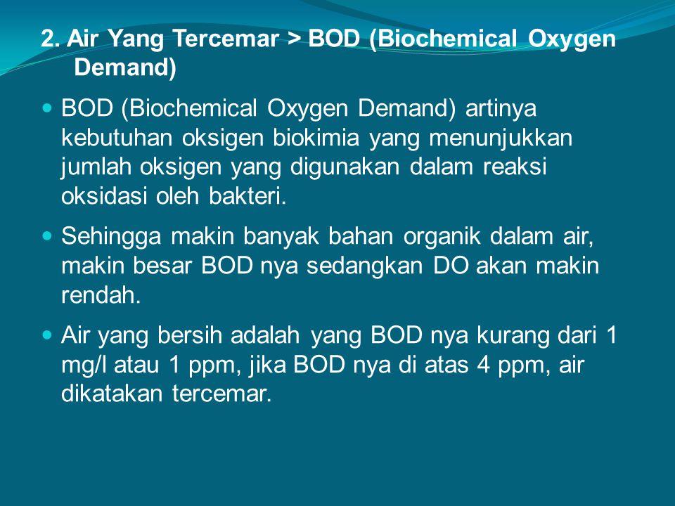 2. Air Yang Tercemar > BOD (Biochemical Oxygen Demand) BOD (Biochemical Oxygen Demand) artinya kebutuhan oksigen biokimia yang menunjukkan jumlah oksi