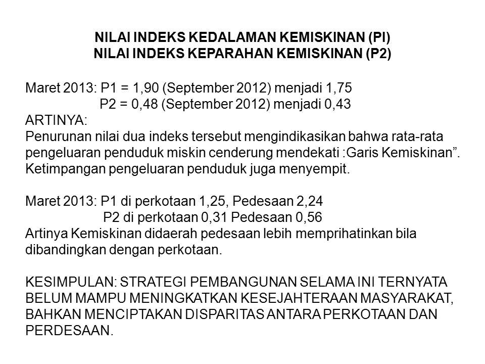 NILAI INDEKS KEDALAMAN KEMISKINAN (PI) NILAI INDEKS KEPARAHAN KEMISKINAN (P2) Maret 2013: P1 = 1,90 (September 2012) menjadi 1,75 P2 = 0,48 (September