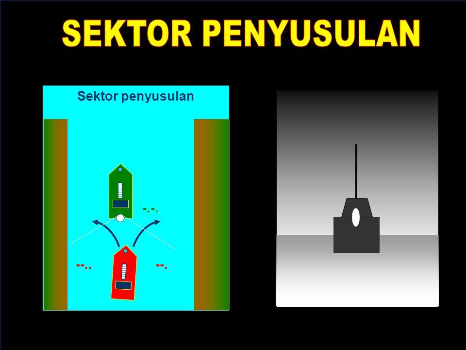 Sektor penyusulan -.-. --.. --.
