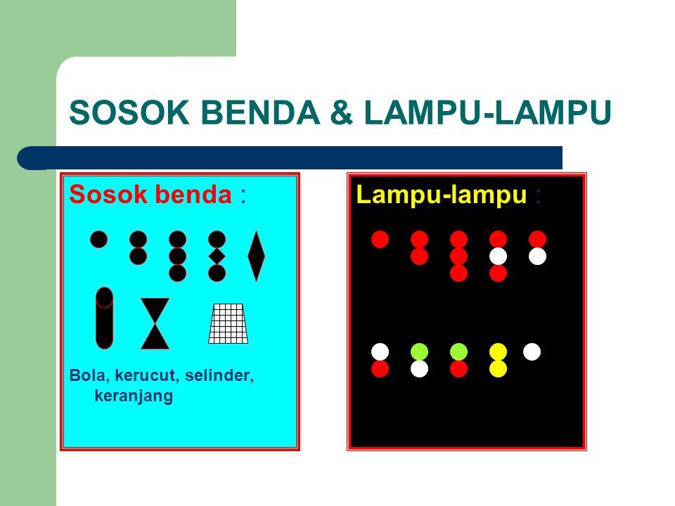 SOSOK BENDA & LAMPU-LAMPU Sosok benda : Bola, kerucut, selinder, keranjang Lampu-lampu :