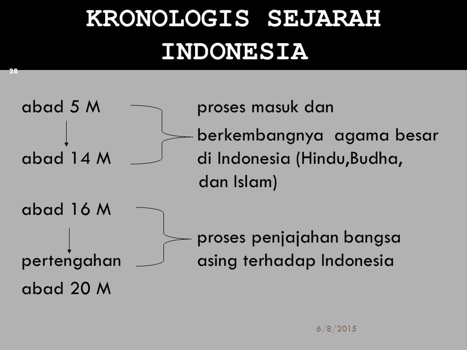 abad 5 M proses masuk dan berkembangnya agama besar abad 14 M di Indonesia (Hindu,Budha, dan Islam) abad 16 M proses penjajahan bangsa pertengahan asi