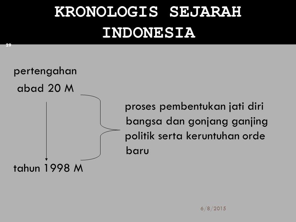 pertengahan abad 20 M proses pembentukan jati diri bangsa dan gonjang ganjing politik serta keruntuhan orde baru tahun 1998 M KRONOLOGIS SEJARAH INDON