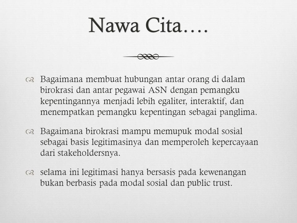 Nawa Cita….Nawa Cita….