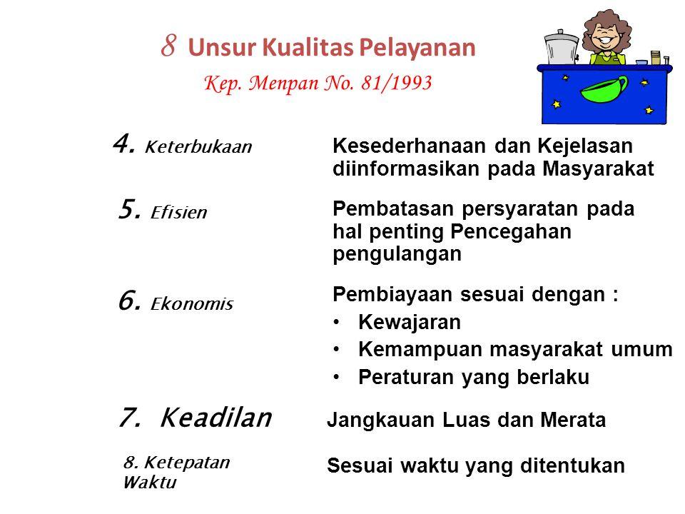 8 Unsur Kualitas Pelayanan Menpan No. 81/1993 Prosedur/tata cara Pelayanan Mudah Tidak Berbelit Mudah dilaksanakan 1. Kesederhanaan 2.Kejelasan/ Kepas