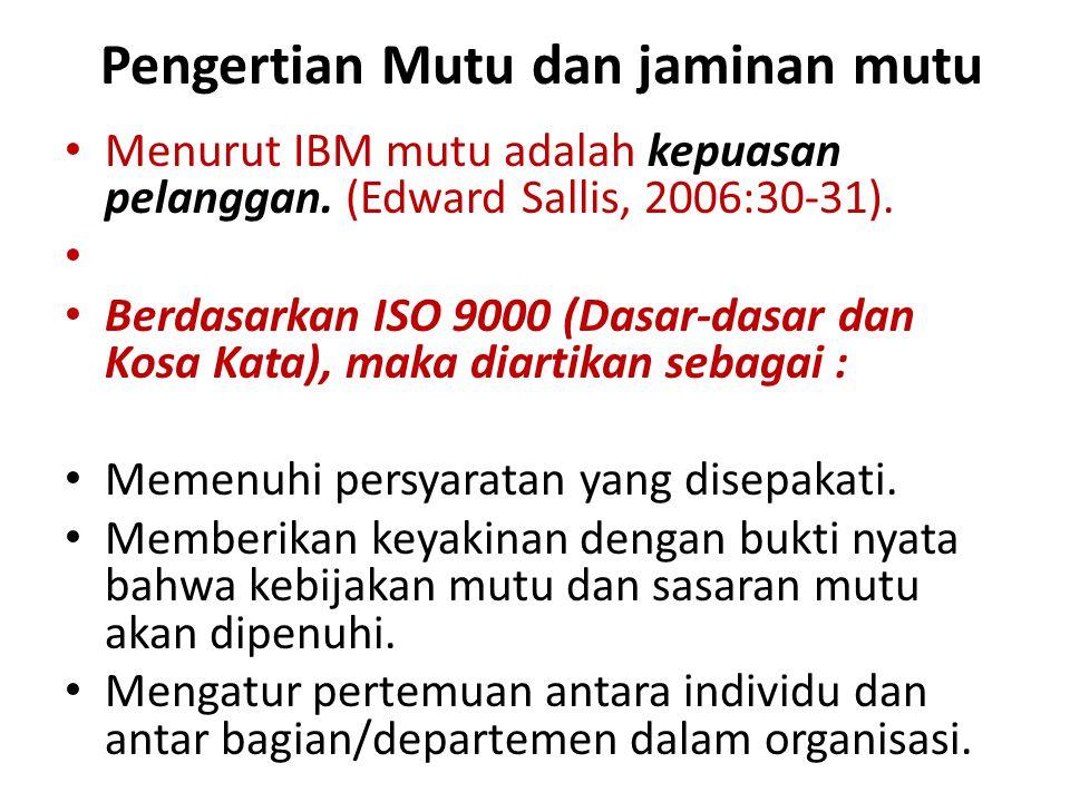 Pengertian Mutu dan jaminan mutu Menurut IBM mutu adalah kepuasan pelanggan.