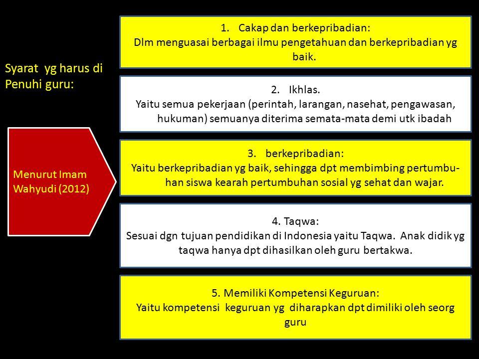 Syarat yg harus di Penuhi guru: Menurut Imam Wahyudi (2012) 1.Cakap dan berkepribadian: Dlm menguasai berbagai ilmu pengetahuan dan berkepribadian yg