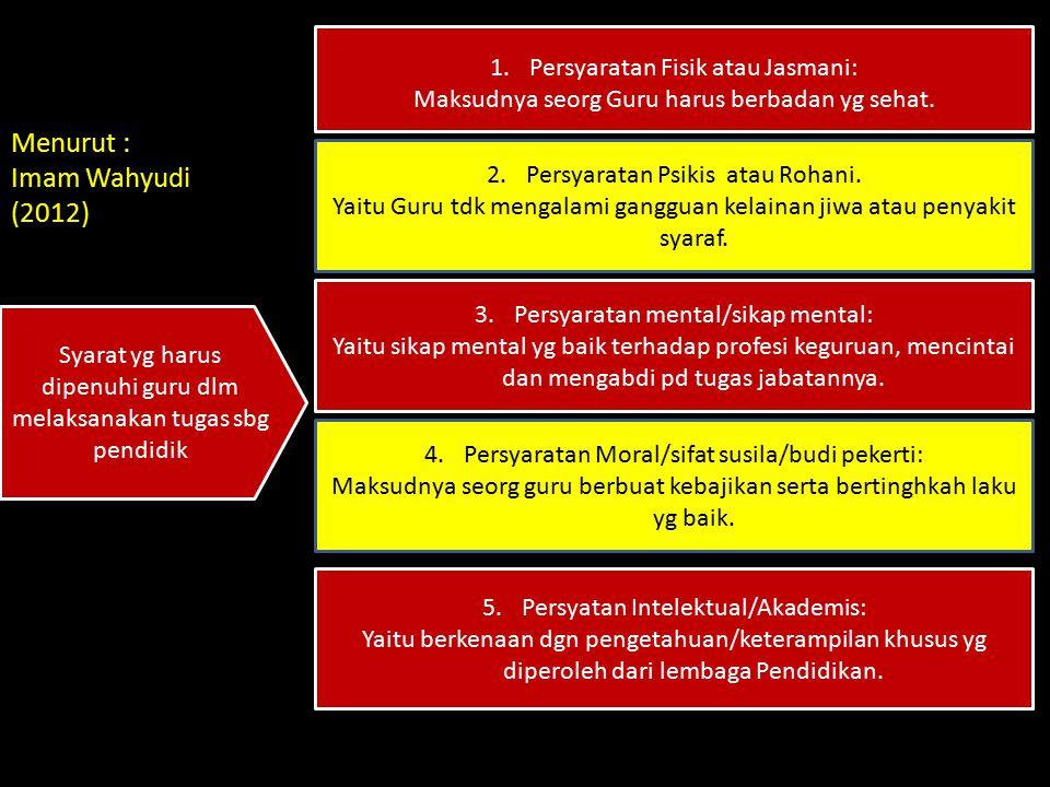 Menurut : Imam Wahyudi (2012) Syarat yg harus dipenuhi guru dlm melaksanakan tugas sbg pendidik 1.Persyaratan Fisik atau Jasmani: Maksudnya seorg Guru