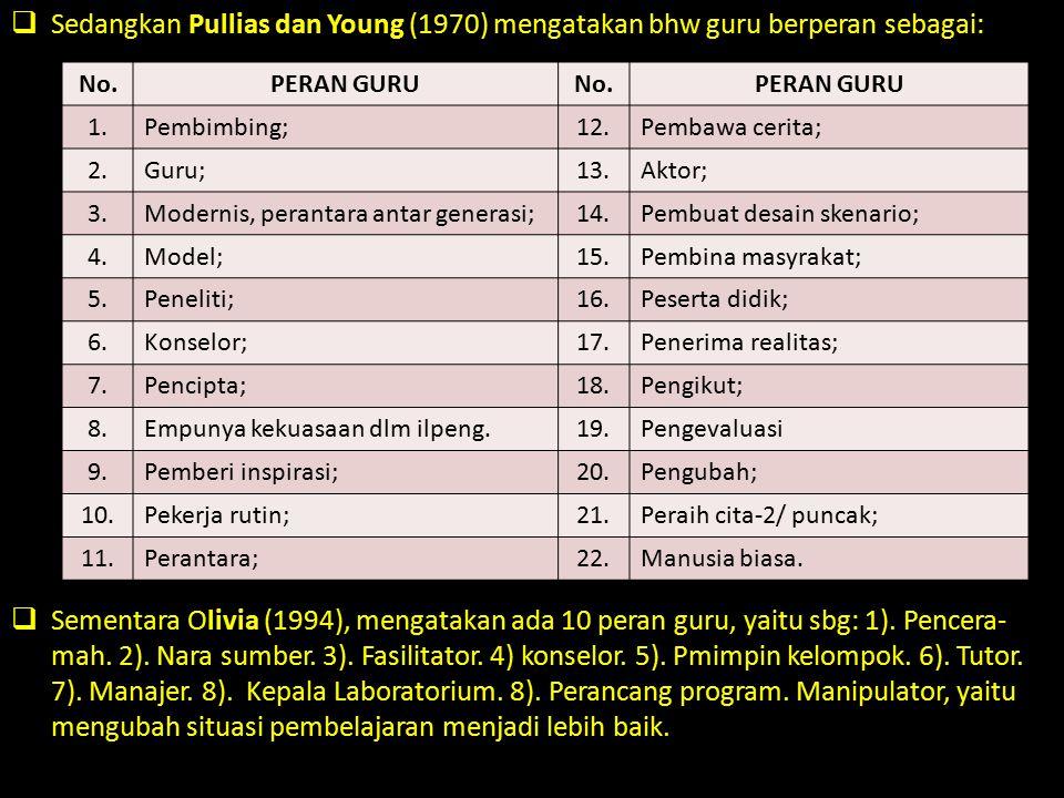  Sedangkan Pullias dan Young (1970) mengatakan bhw guru berperan sebagai:  Sementara Olivia (1994), mengatakan ada 10 peran guru, yaitu sbg: 1). Pen