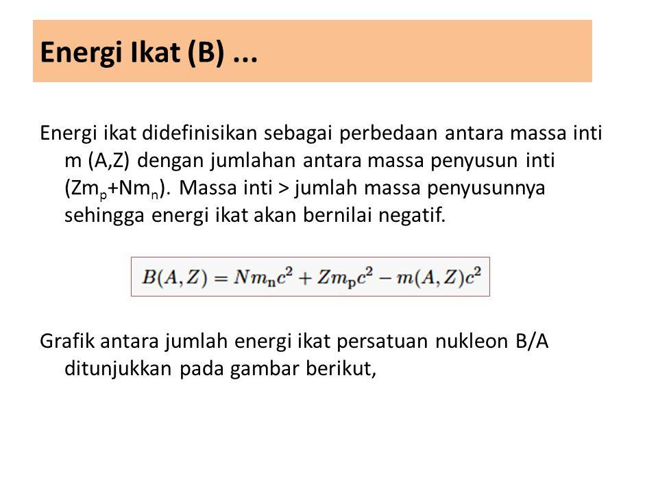 Energi Ikat (B)... Energi ikat didefinisikan sebagai perbedaan antara massa inti m (A,Z) dengan jumlahan antara massa penyusun inti (Zm p +Nm n ). Mas