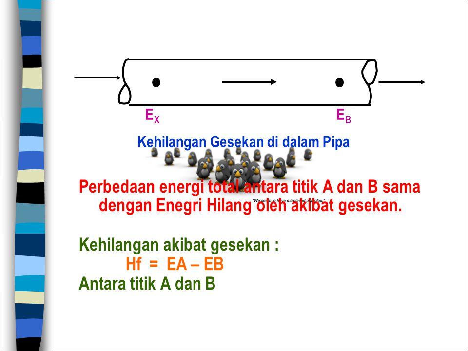 EXEX EBEB Kehilangan Gesekan di dalam Pipa Perbedaan energi total antara titik A dan B sama dengan Enegri Hilang oleh akibat gesekan. Kehilangan akiba