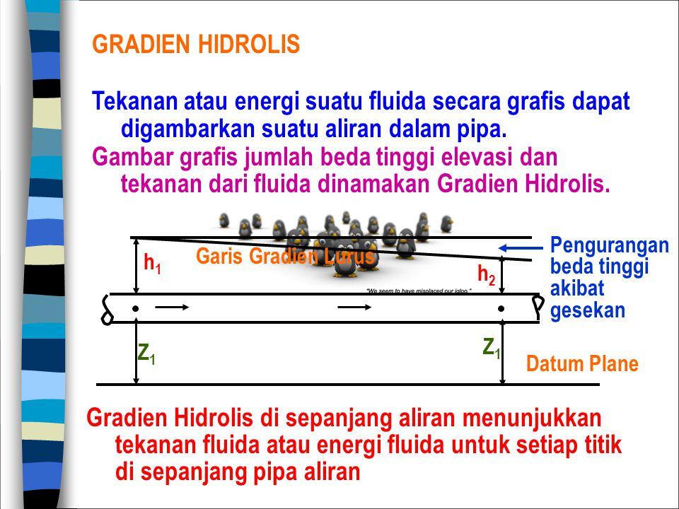 GRADIEN HIDROLIS Tekanan atau energi suatu fluida secara grafis dapat digambarkan suatu aliran dalam pipa. Gambar grafis jumlah beda tinggi elevasi da