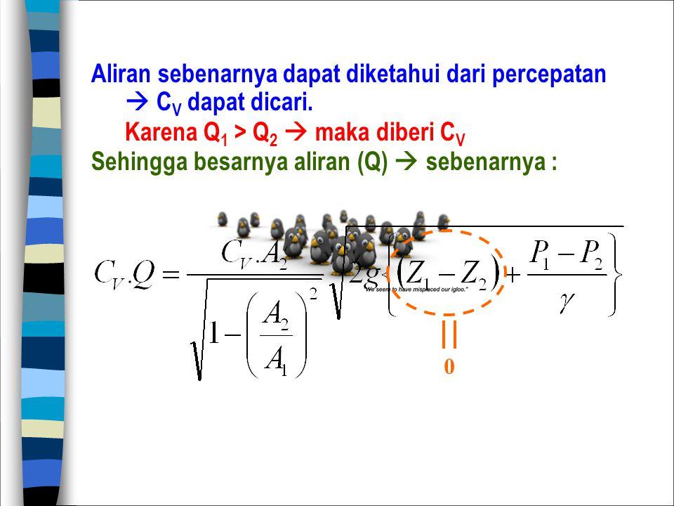 Aliran sebenarnya dapat diketahui dari percepatan  C V dapat dicari. Karena Q 1 > Q 2  maka diberi C V Sehingga besarnya aliran (Q)  sebenarnya : 0