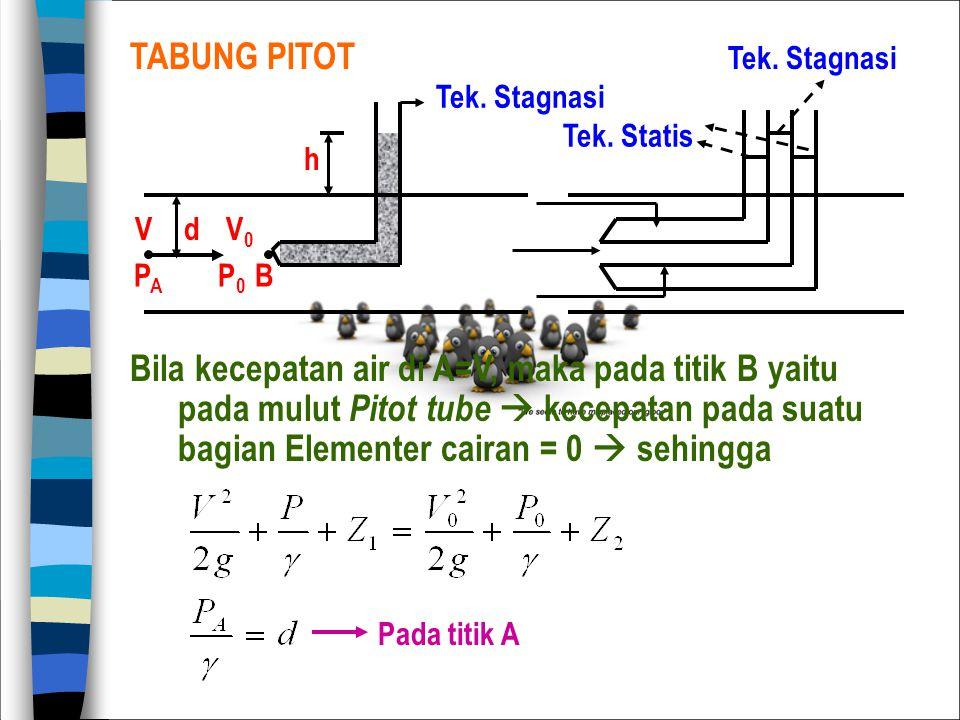 TABUNG PITOT V PAPA d h V0V0 P0P0 B Tek. Stagnasi Tek. Statis Tek. Stagnasi Bila kecepatan air di A=V, maka pada titik B yaitu pada mulut Pitot tube 