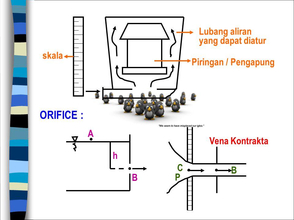 skala Lubang aliran yang dapat diatur Piringan / Pengapung ORIFICE : A h B C B P Vena Kontrakta