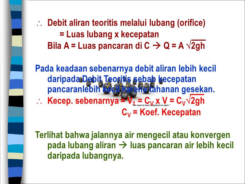  Debit aliran teoritis melalui lubang (orifice) = Luas lubang x kecepatan Bila A = Luas pancaran di C  Q = A  2gh Pada keadaan sebenarnya debit ali