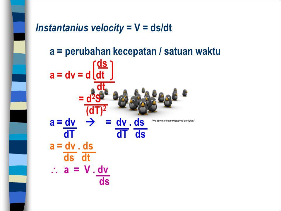 Instantanius velocity = V = ds/dt a = perubahan kecepatan / satuan waktu ds a = dv = d dt dt = d 2 S (dT) 2 a = dv  = dv. ds dT dT ds a = dv. ds ds d