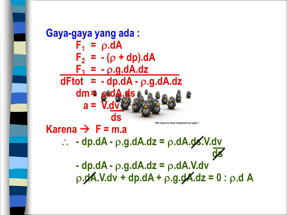 Gaya-gaya yang ada : F 1 = .dA F 2 = - (  + dp).dA F 3 = - .g.dA.dz dFtot= - dp.dA - .g.dA.dz dm= .dA.ds a= V.dv ds Karena  F = m.a  - dp.dA -