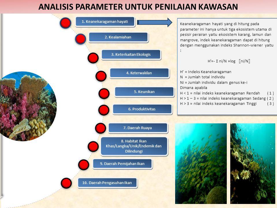 1.Keanekaragaman hayati 2. Kealamiahan 3. Keterkaitan Ekologis 4.
