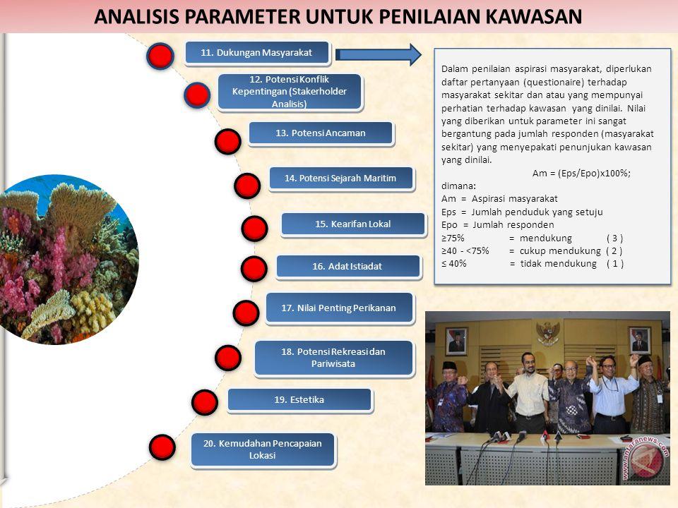 11. Dukungan Masyarakat ANALISIS PARAMETER UNTUK PENILAIAN KAWASAN Dalam penilaian aspirasi masyarakat, diperlukan daftar pertanyaan (questionaire) te