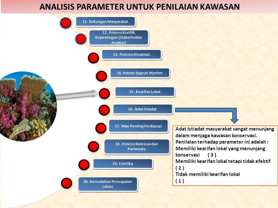 16.Adat Istiadat Adat Istiadat masyarakat sangat menunjang dalam menjaga kawasan konservasi.