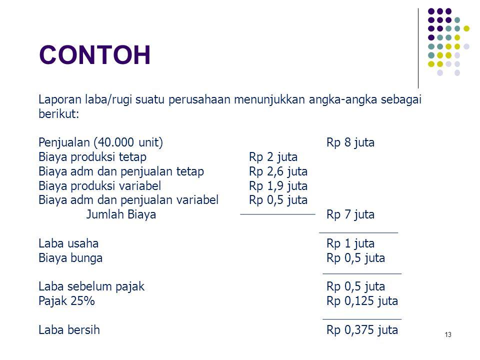 13 CONTOH Laporan laba/rugi suatu perusahaan menunjukkan angka-angka sebagai berikut: Penjualan (40.000 unit)Rp 8 juta Biaya produksi tetap Rp 2 juta
