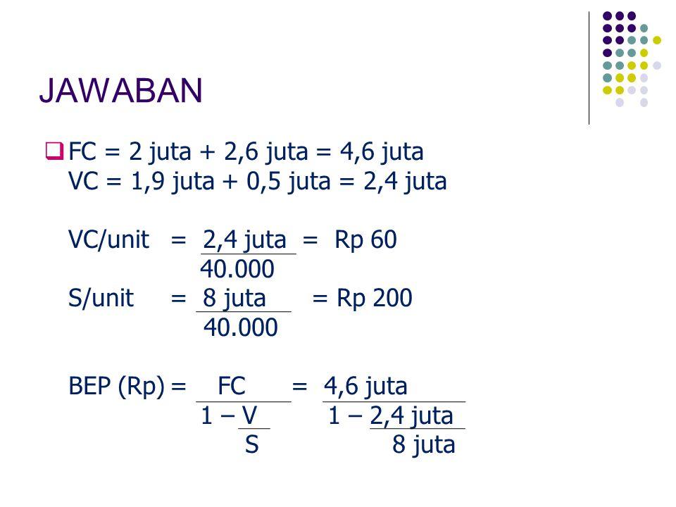 JAWABAN  FC = 2 juta + 2,6 juta = 4,6 juta VC = 1,9 juta + 0,5 juta = 2,4 juta VC/unit= 2,4 juta = Rp 60 40.000 S/unit= 8 juta = Rp 200 40.000 BEP (R