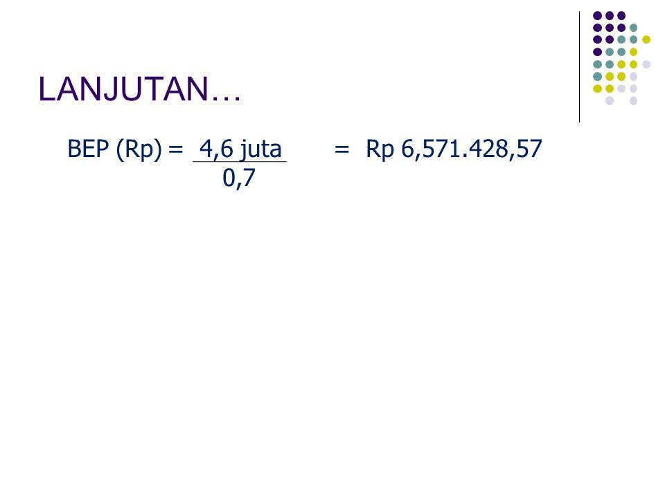 LANJUTAN… BEP (Rp)= 4,6 juta = Rp 6,571.428,57 0,7