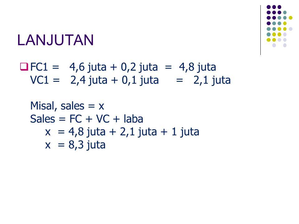LANJUTAN  FC1 = 4,6 juta + 0,2 juta = 4,8 juta VC1 = 2,4 juta + 0,1 juta = 2,1 juta Misal, sales = x Sales = FC + VC + laba x = 4,8 juta + 2,1 juta +
