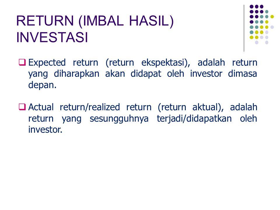 RETURN (IMBAL HASIL) INVESTASI  Expected return (return ekspektasi), adalah return yang diharapkan akan didapat oleh investor dimasa depan.  Actual
