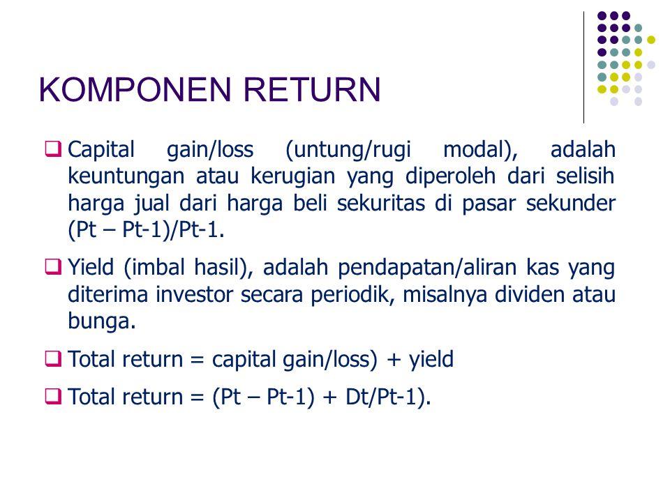 KOMPONEN RETURN  Capital gain/loss (untung/rugi modal), adalah keuntungan atau kerugian yang diperoleh dari selisih harga jual dari harga beli sekuri