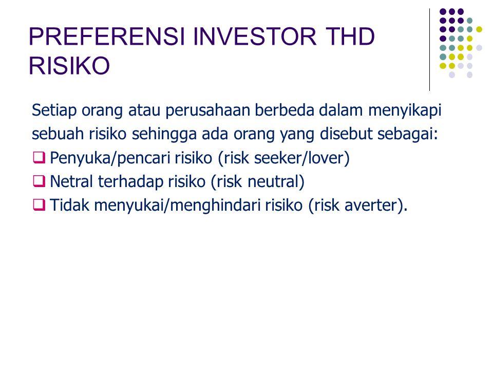PREFERENSI INVESTOR THD RISIKO Setiap orang atau perusahaan berbeda dalam menyikapi sebuah risiko sehingga ada orang yang disebut sebagai:  Penyuka/p