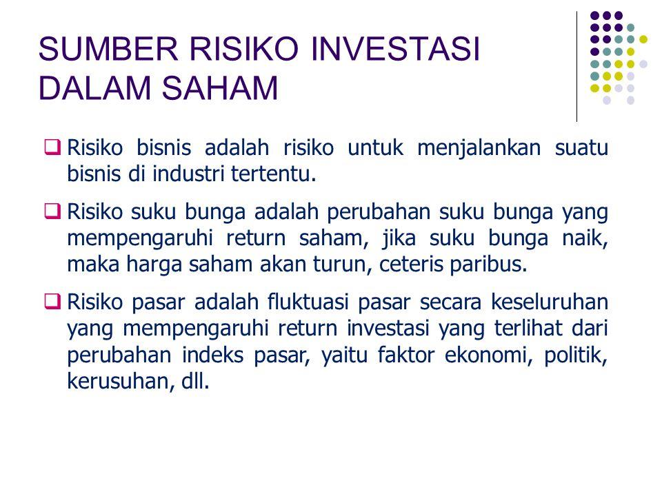 SUMBER RISIKO INVESTASI DALAM SAHAM  Risiko bisnis adalah risiko untuk menjalankan suatu bisnis di industri tertentu.  Risiko suku bunga adalah peru