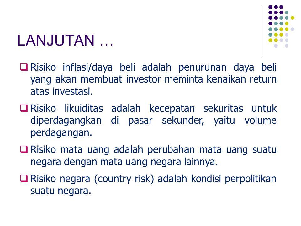 LANJUTAN …  Risiko inflasi/daya beli adalah penurunan daya beli yang akan membuat investor meminta kenaikan return atas investasi.  Risiko likuidita