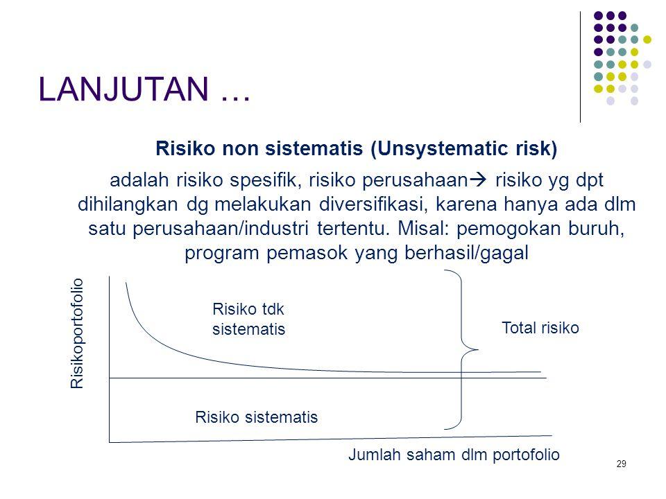 29 Risiko non sistematis (Unsystematic risk) adalah risiko spesifik, risiko perusahaan  risiko yg dpt dihilangkan dg melakukan diversifikasi, karena