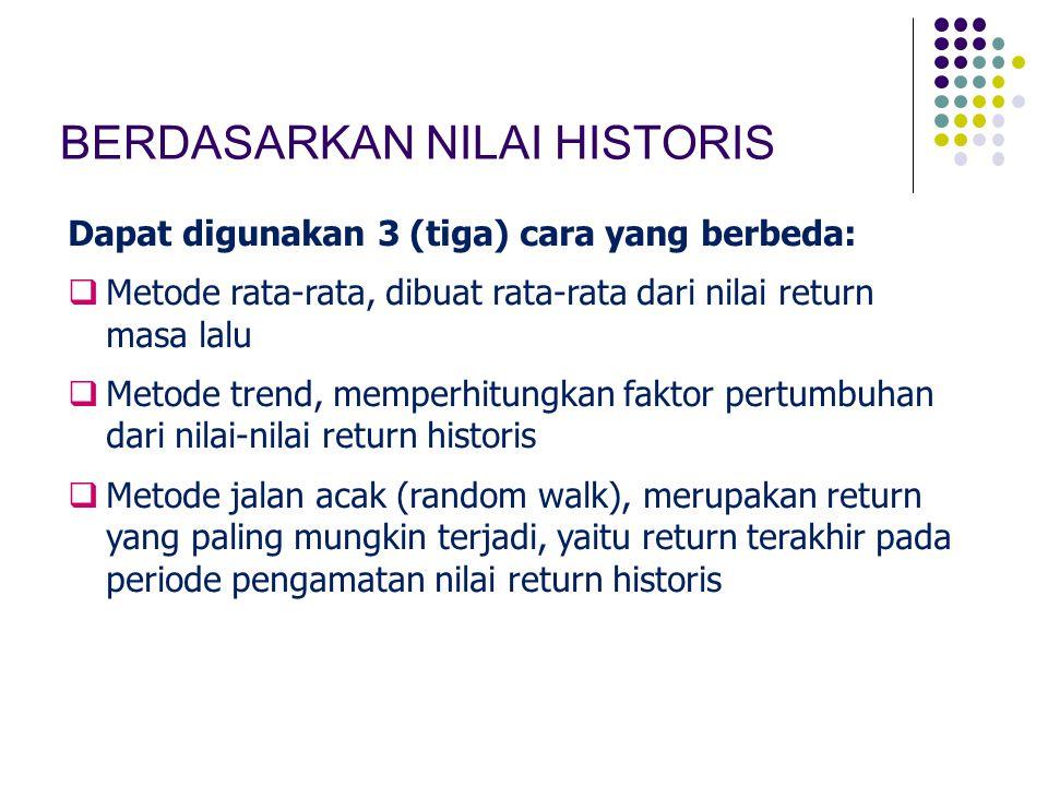 BERDASARKAN NILAI HISTORIS Dapat digunakan 3 (tiga) cara yang berbeda:  Metode rata-rata, dibuat rata-rata dari nilai return masa lalu  Metode trend