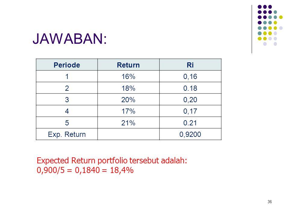 36 PeriodeReturnRi 116%0,16 218%0.18 320%0,20 417%0,17 521%0.21 Exp. Return0,9200 JAWABAN: Expected Return portfolio tersebut adalah: 0,900/5 = 0,1840